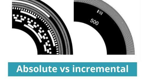 Difference between absolute and incremental encoder. Simple overview of two positioning types.
