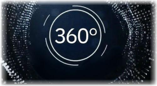 Eltra 360 degree rotary encoders