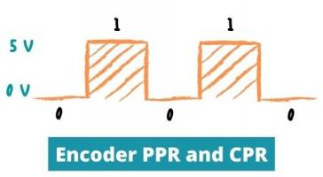 Encoder's PPR, CPR and LPR as resolution value